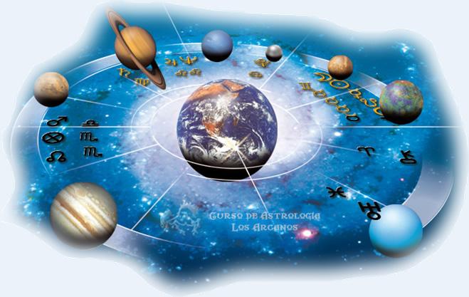 Астрология – за или против.